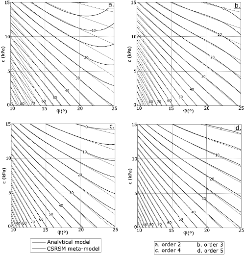 rencontres augc 2012